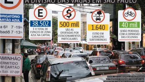 Estacionar carro na rua vai ficar cada vez mais difícil em São Paulo